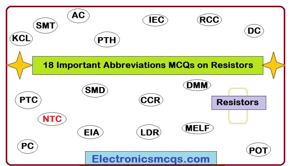 18 Important Abbreviations MCQs on Resistors